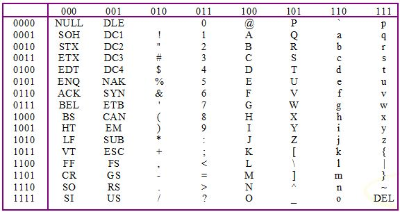 ascii-reference-table